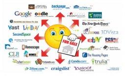 Best Advertising Websites on