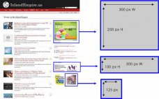 Banner Ads – Cost per View