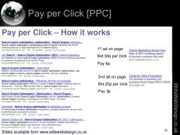 Pay per Click [PPC]Pay per