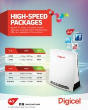 High-speed Internet packages