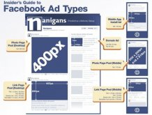 Insider s Guide to Facebook Ad