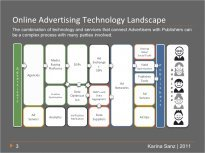 Online Advertising Technology