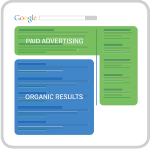 Google advertising pay-per-click