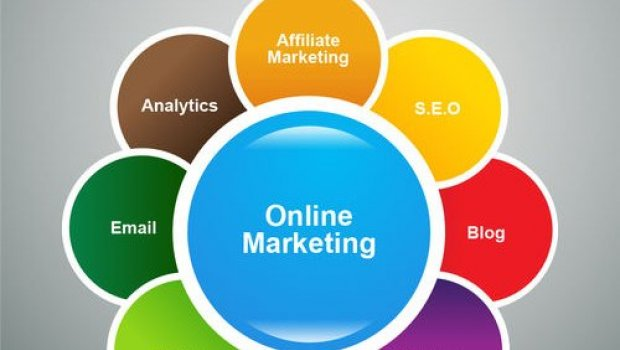 Forms of online Marketing