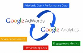 AdWords, Google Analytics