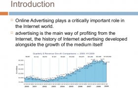 History of Internet Advertising
