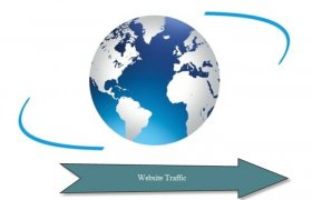 How to promote your website online?