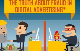 Online advertising fraud