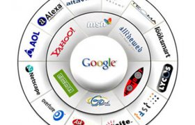 Search Engine Optimization Promotion