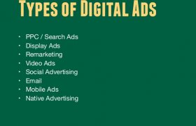 Types of digital advertising