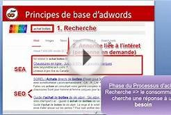 1. Formation Google Adwords - Principes de base (Débutant