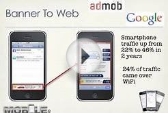 Mobile Web Sites- Mobile Advertising and Marketing