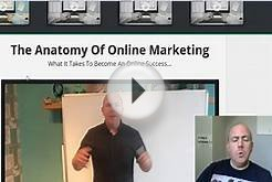 Online Marketing Process|How To Build Your Business